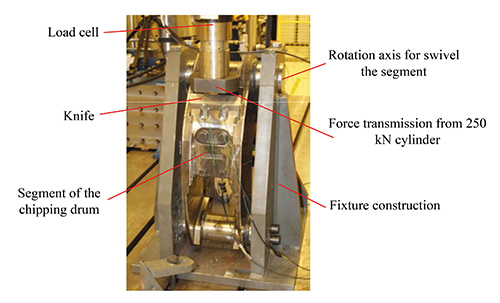 Experimental determination of highly dynamic forces during